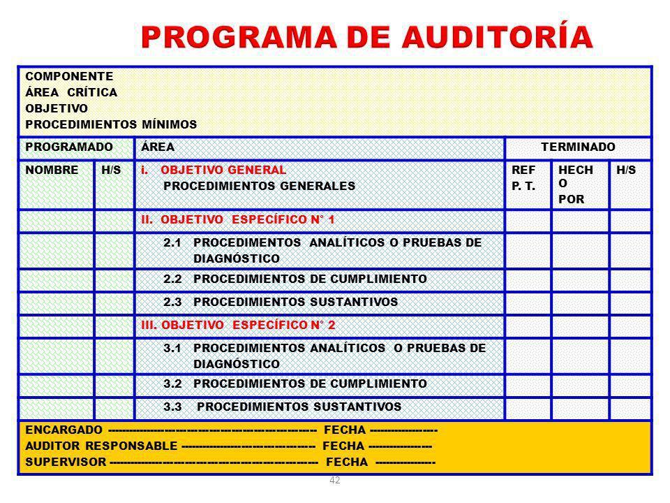 PROGRAMA DE AUDITORÍA 42 COMPONENTE ÁREA CRÍTICA OBJETIVO