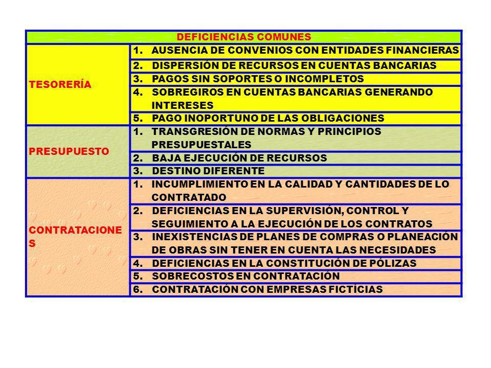 DEFICIENCIAS COMUNES TESORERÍA. AUSENCIA DE CONVENIOS CON ENTIDADES FINANCIERAS. 2. DISPERSIÓN DE RECURSOS EN CUENTAS BANCARIAS.