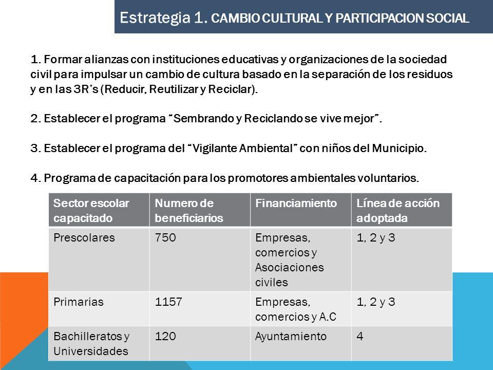 Estrategia 1. CAMBIO CULTURAL Y PARTICIPACION SOCIAL