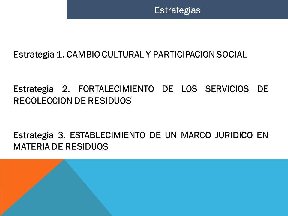 Estrategias Estrategia 1. CAMBIO CULTURAL Y PARTICIPACION SOCIAL. Estrategia 2. FORTALECIMIENTO DE LOS SERVICIOS DE RECOLECCION DE RESIDUOS.