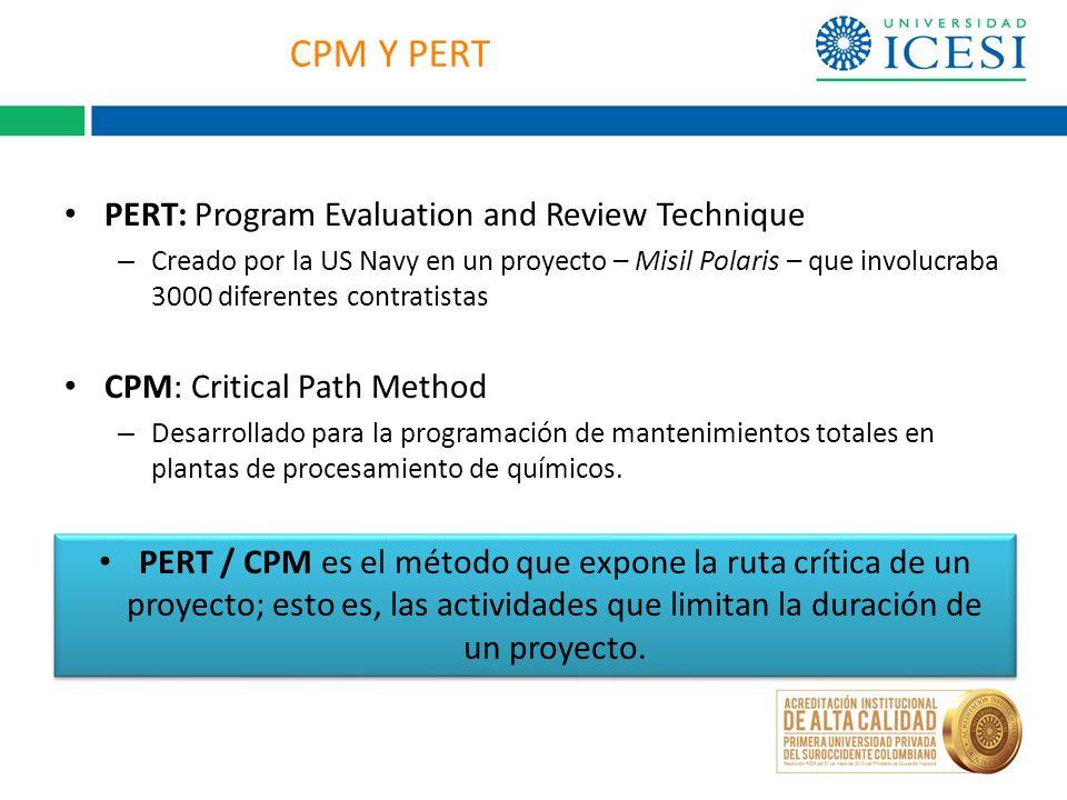 CPM Y PERT PERT: Program Evaluation and Review Technique