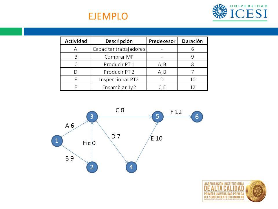 EJEMPLO C 8 F 12 3 5 6 A 6 D 7 E 10 1 Fic 0 B 9 2 4