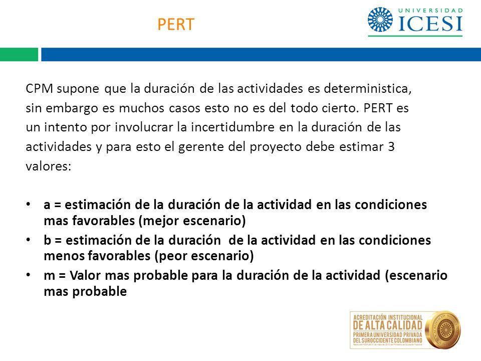 PERT CPM supone que la duración de las actividades es deterministica,