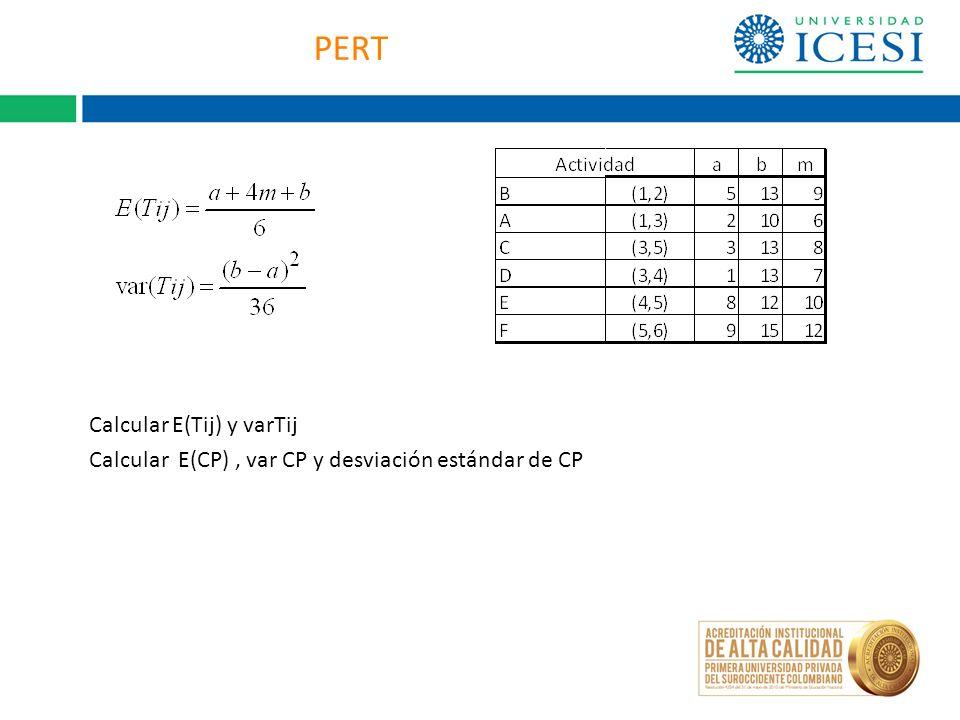 PERT Calcular E(Tij) y varTij