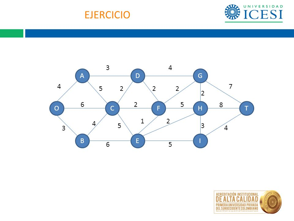 EJERCICIO 3 4 A D G 4 7 5 2 2 2 2 6 2 5 8 O C F H T 1 2 4 5 3 3 4 B E I 6 5