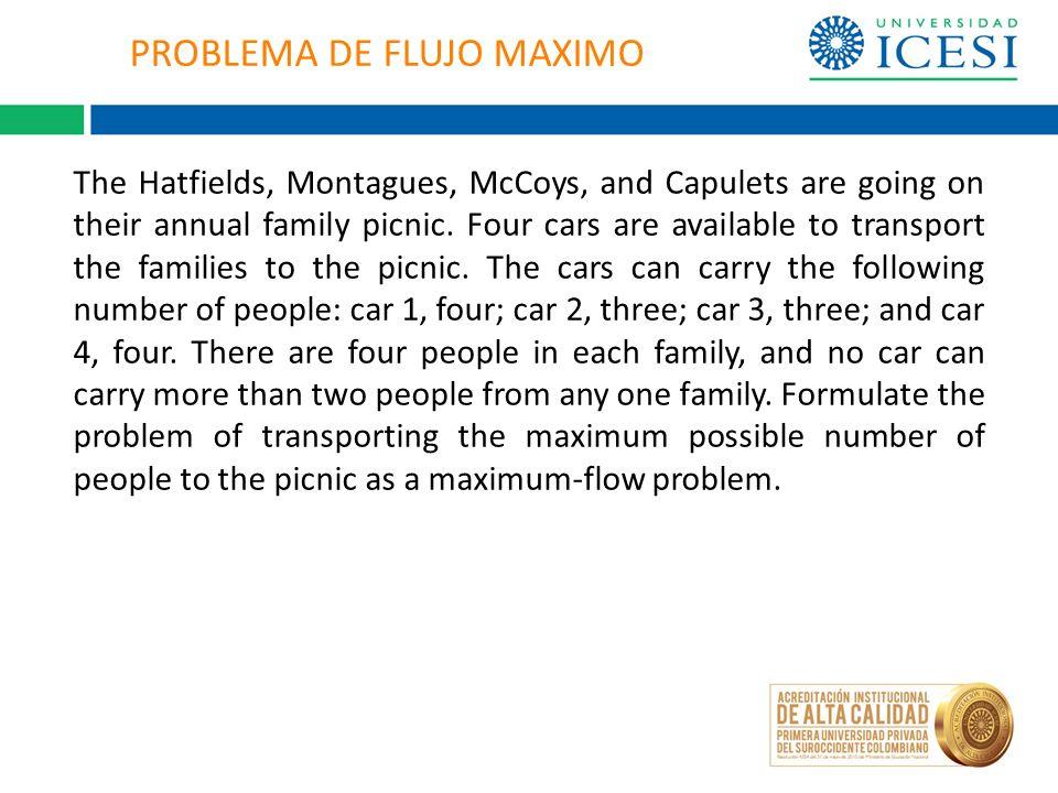 PROBLEMA DE FLUJO MAXIMO