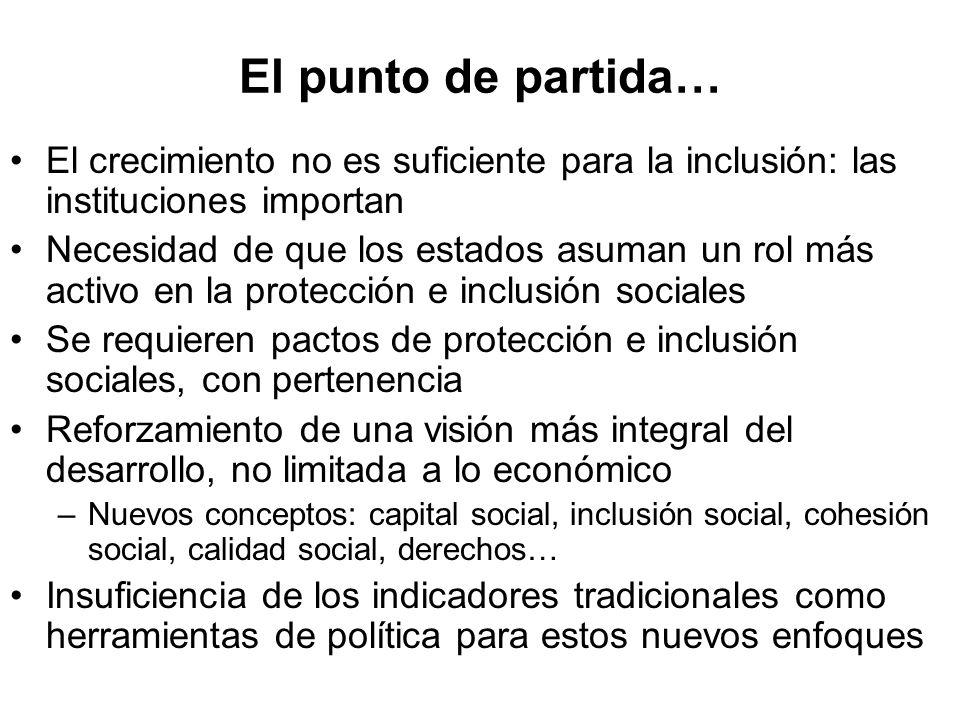 El punto de partida… El crecimiento no es suficiente para la inclusión: las instituciones importan.