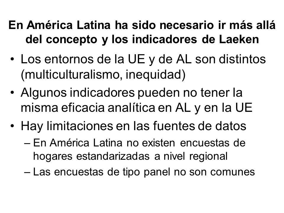 En América Latina ha sido necesario ir más allá del concepto y los indicadores de Laeken