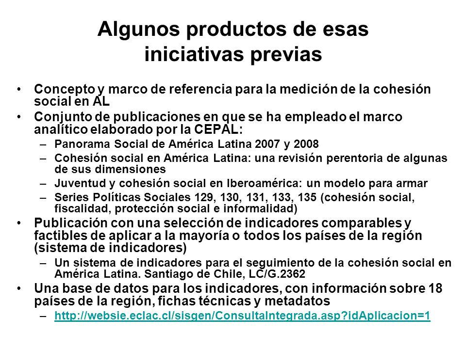 Algunos productos de esas iniciativas previas
