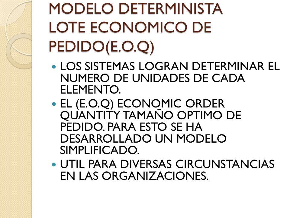 MODELO DETERMINISTA LOTE ECONOMICO DE PEDIDO(E.O.Q)