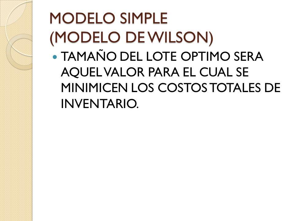 MODELO SIMPLE (MODELO DE WILSON)