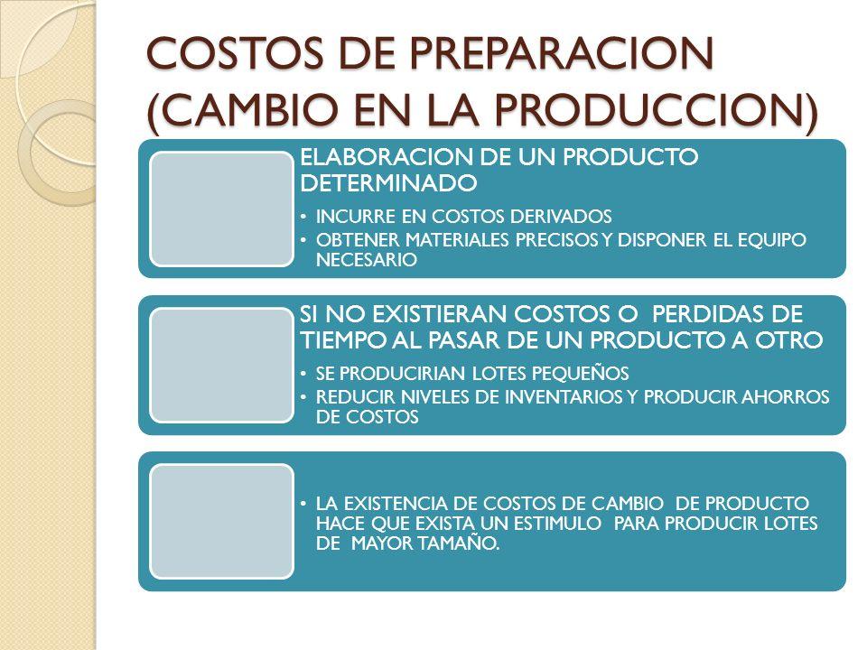 COSTOS DE PREPARACION (CAMBIO EN LA PRODUCCION)