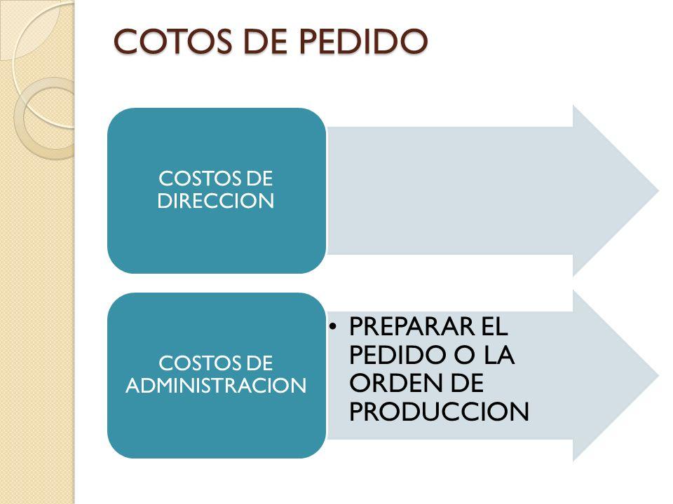 COSTOS DE ADMINISTRACION