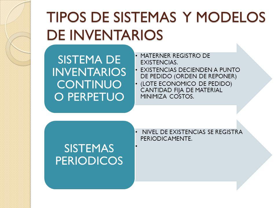 TIPOS DE SISTEMAS Y MODELOS DE INVENTARIOS