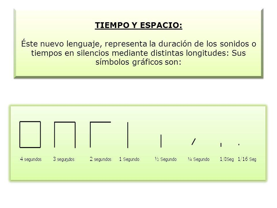 TIEMPO Y ESPACIO: Éste nuevo lenguaje, representa la duración de los sonidos o tiempos en silencios mediante distintas longitudes: Sus símbolos gráficos son: