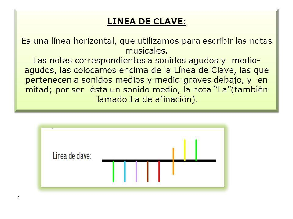 LINEA DE CLAVE: Es una línea horizontal, que utilizamos para escribir las notas musicales. Las notas correspondientes a sonidos agudos y medio-agudos, las colocamos encima de la Línea de Clave, las que pertenecen a sonidos medios y medio-graves debajo, y en mitad; por ser ésta un sonido medio, la nota La (también llamado La de afinación).