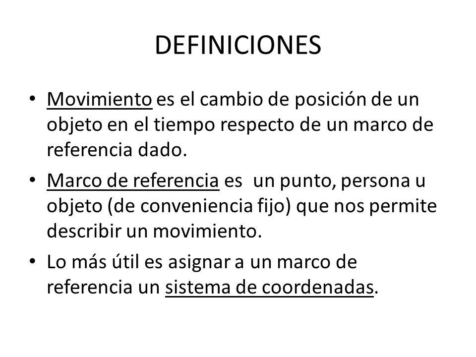 DEFINICIONES Movimiento es el cambio de posición de un objeto en el tiempo respecto de un marco de referencia dado.