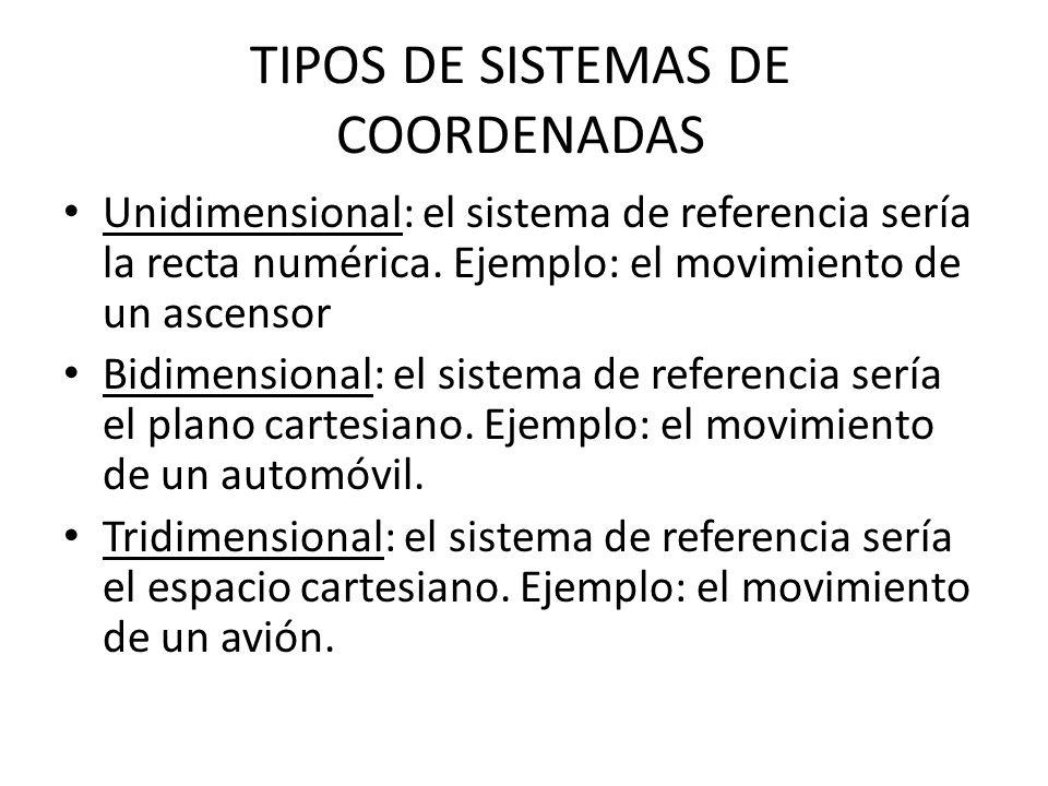 TIPOS DE SISTEMAS DE COORDENADAS