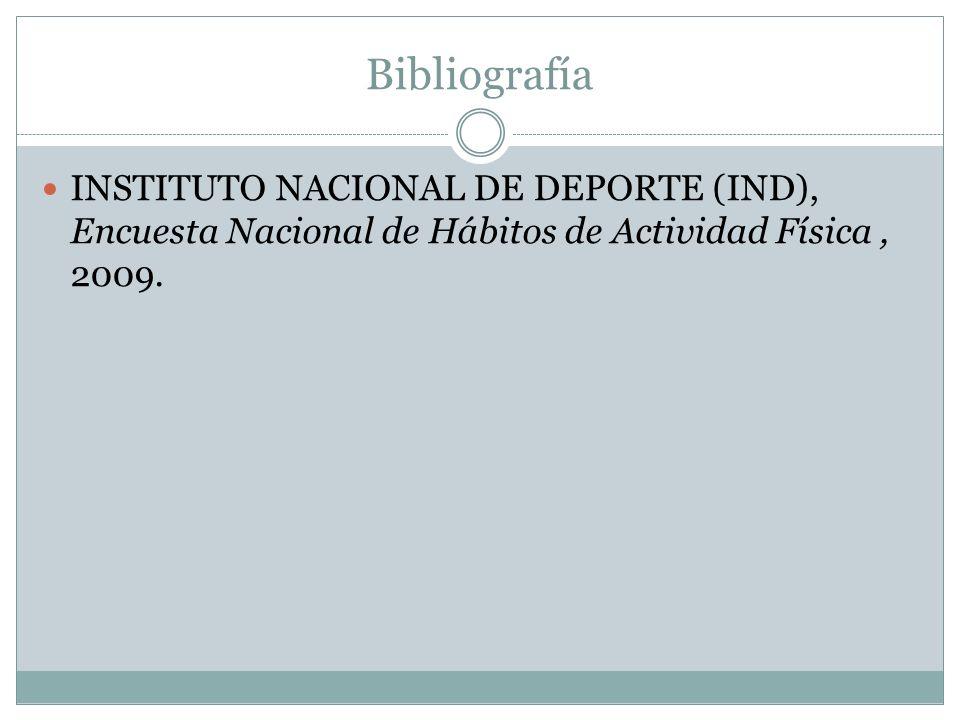 Bibliografía INSTITUTO NACIONAL DE DEPORTE (IND), Encuesta Nacional de Hábitos de Actividad Física , 2009.