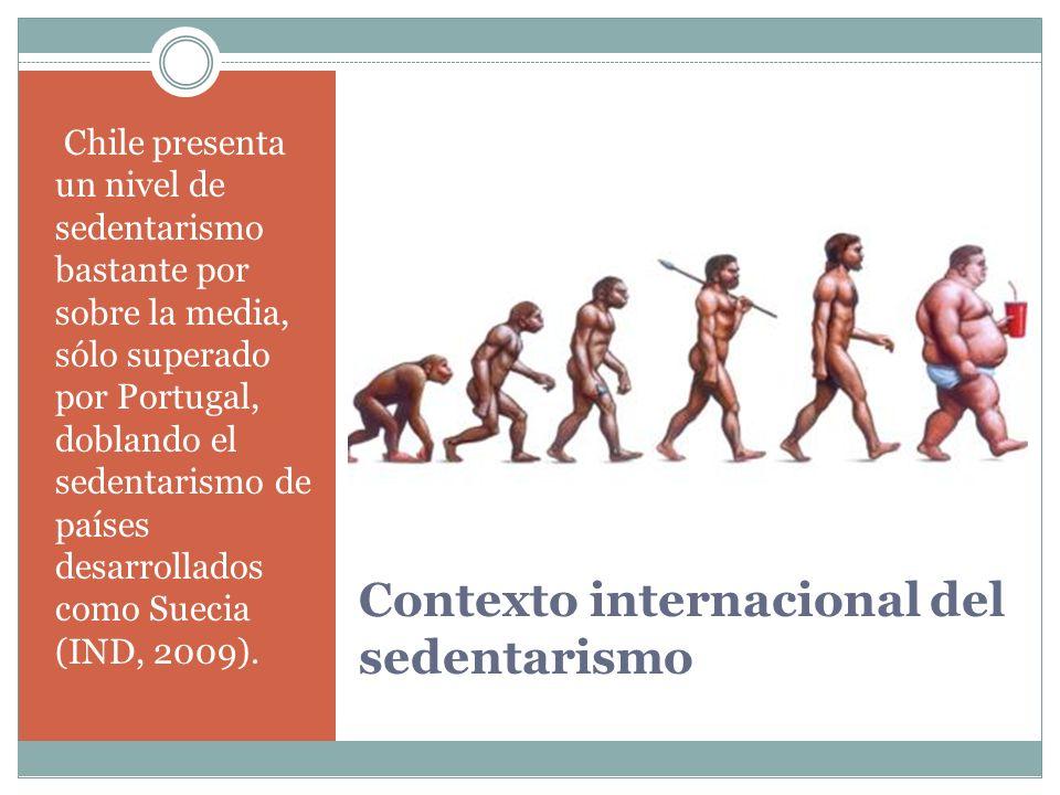 Contexto internacional del sedentarismo