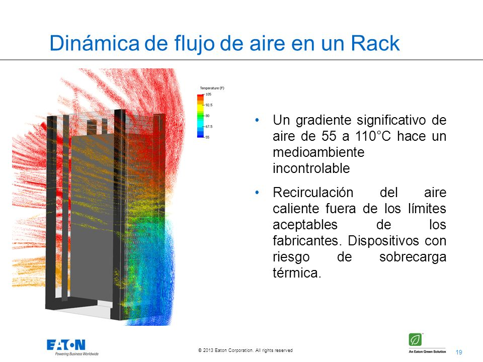 Dinámica de flujo de aire en un Rack