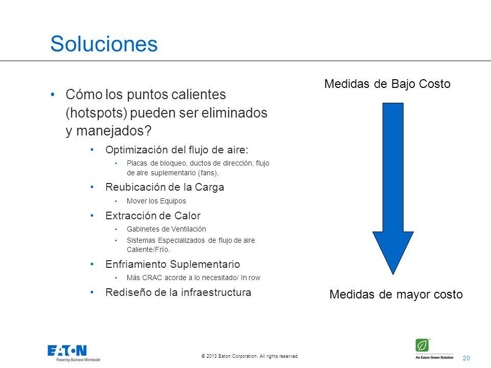 Soluciones Medidas de Bajo Costo. Cómo los puntos calientes (hotspots) pueden ser eliminados y manejados