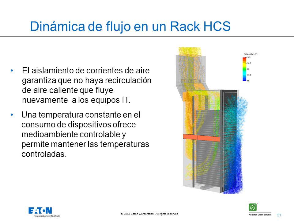 Dinámica de flujo en un Rack HCS