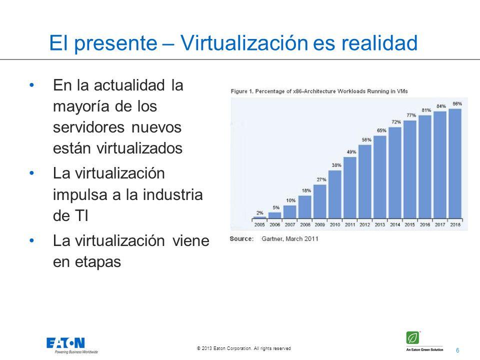 El presente – Virtualización es realidad
