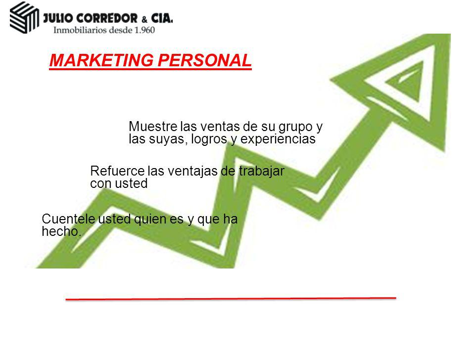 Marketing MARKETING PERSONAL