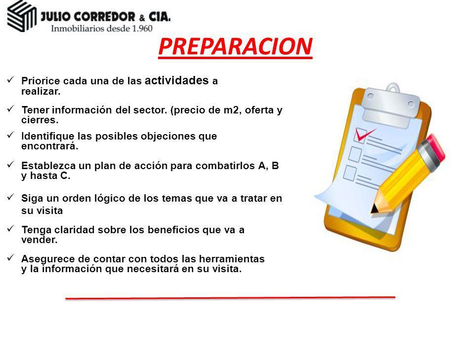 PREPARACION Priorice cada una de las actividades a realizar.