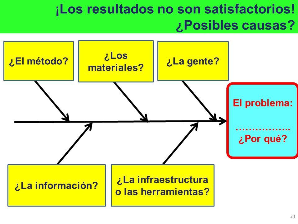 ¿La infraestructura o las herramientas