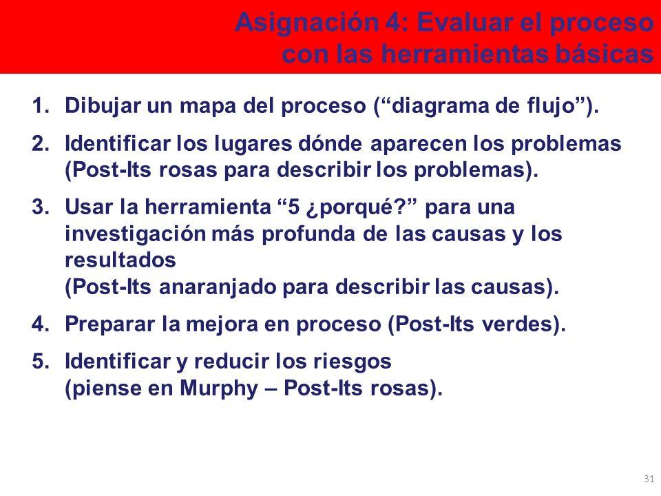 Asignación 4: Evaluar el proceso con las herramientas básicas