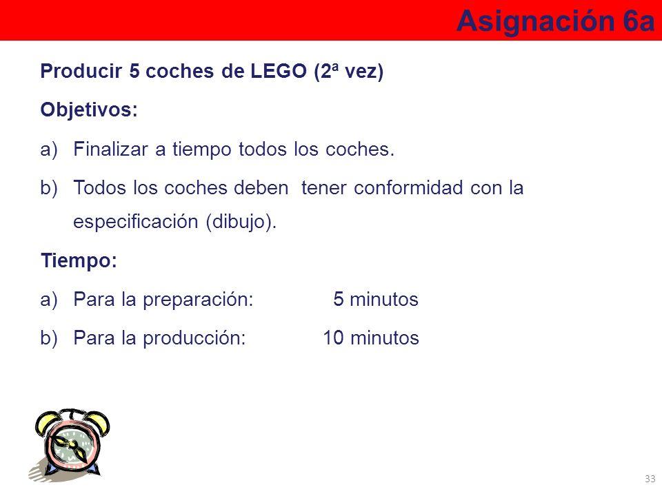 Asignación 6a Producir 5 coches de LEGO (2ª vez) Objetivos: