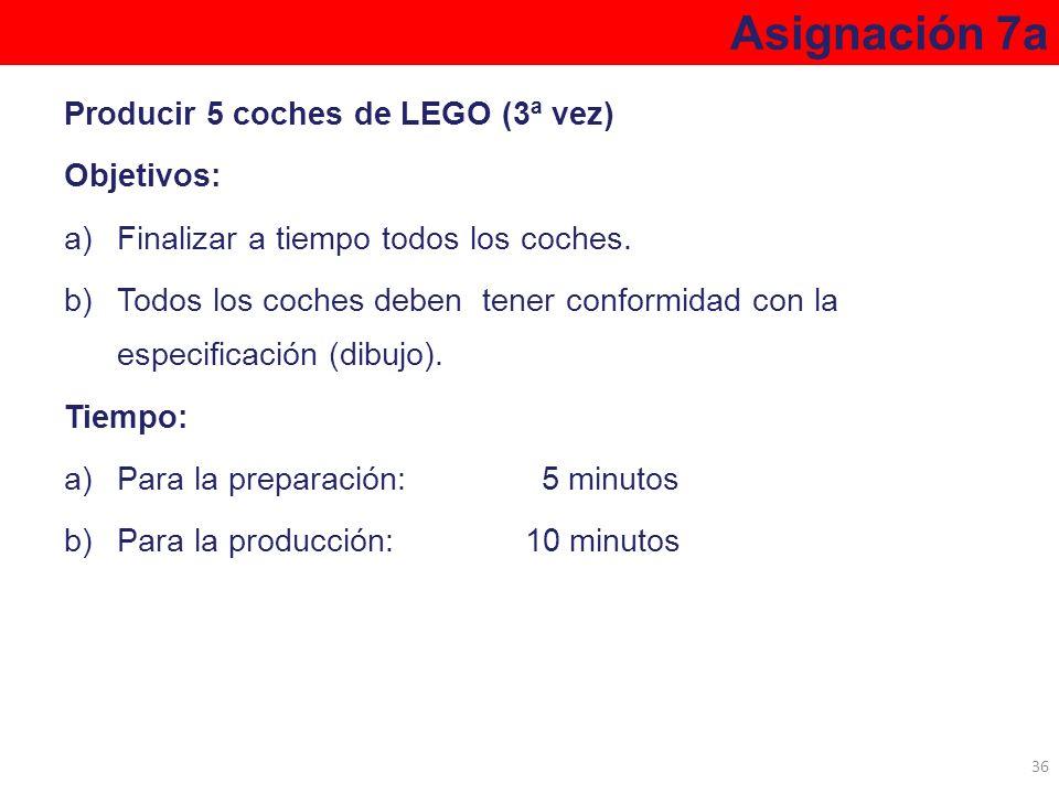 Asignación 7a Producir 5 coches de LEGO (3ª vez) Objetivos: