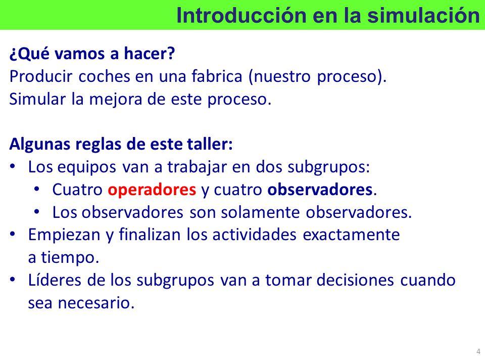 Introducción en la simulación