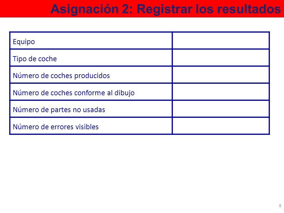 Asignación 2: Registrar los resultados