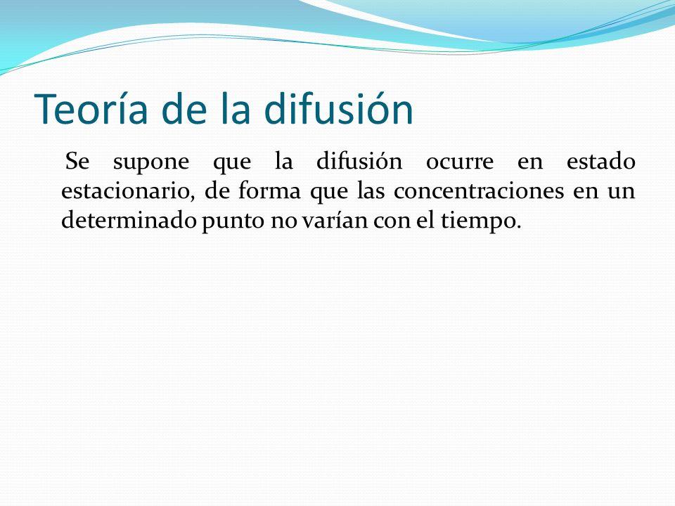 Teoría de la difusión