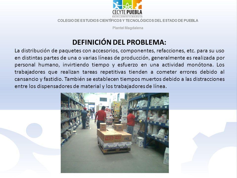 DEFINICIÓN DEL PROBLEMA: