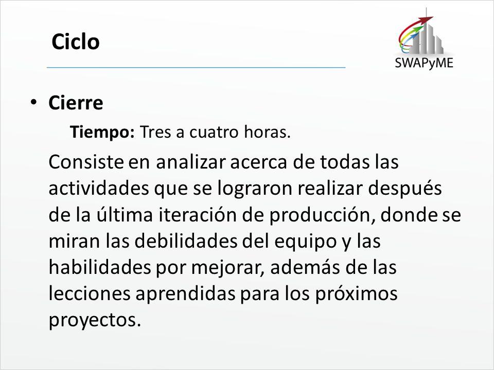 Ciclo Cierre Tiempo: Tres a cuatro horas.