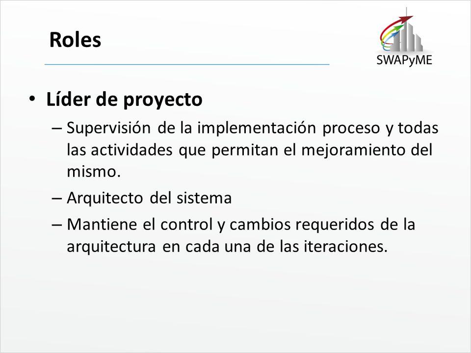 Roles Líder de proyecto