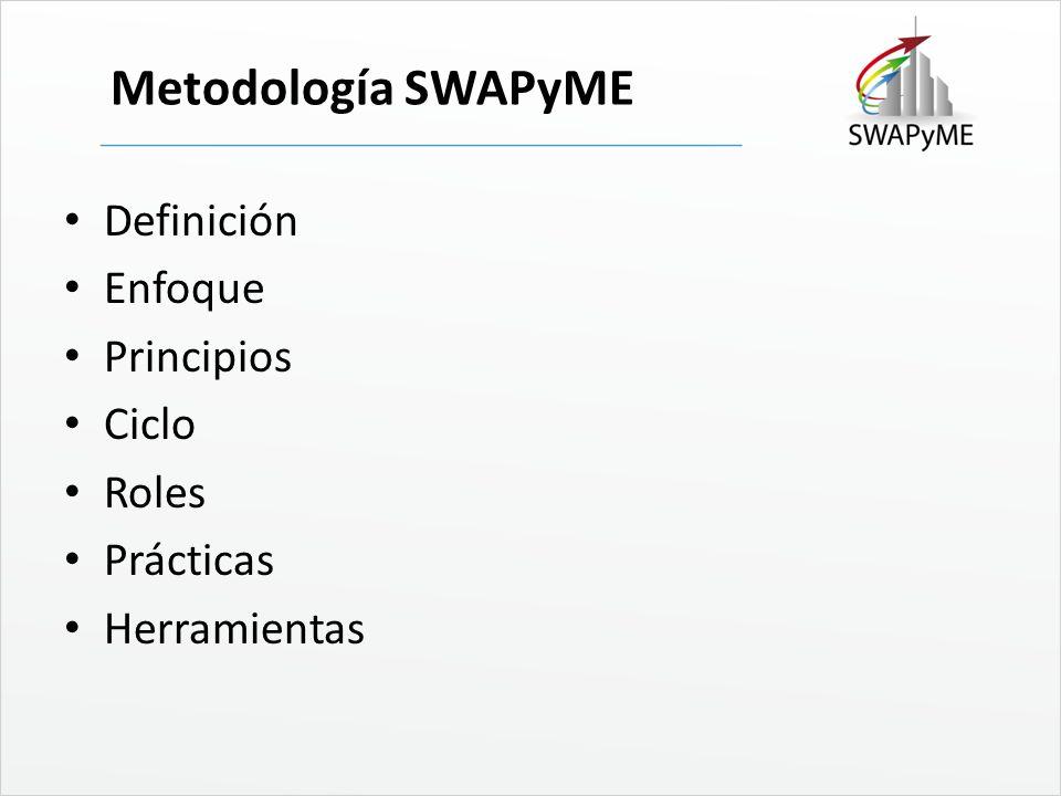 Metodología SWAPyME Definición Enfoque Principios Ciclo Roles