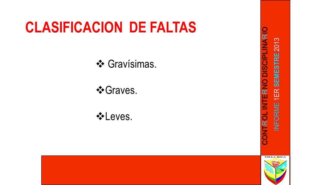CLASIFICACION DE FALTAS