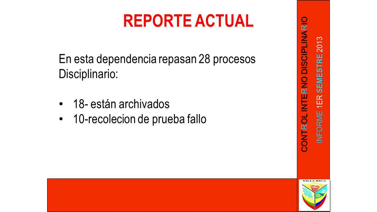 REPORTE ACTUAL En esta dependencia repasan 28 procesos Disciplinario: