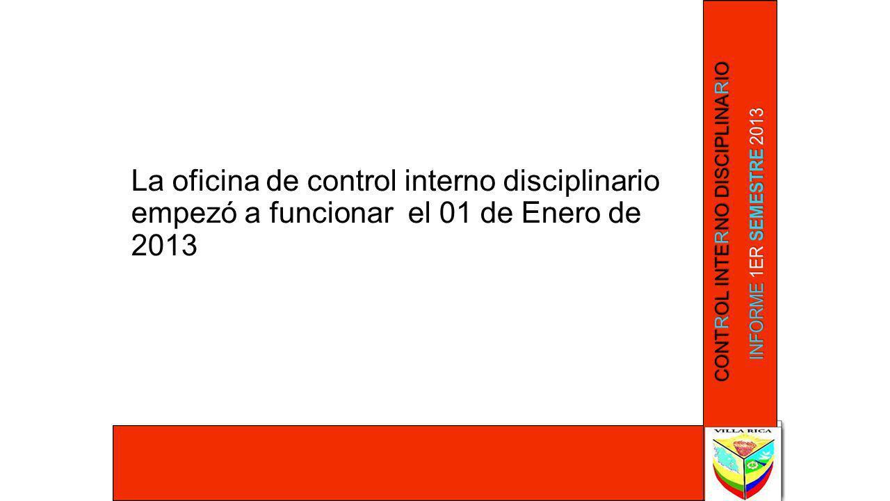 La oficina de control interno disciplinario empezó a funcionar el 01 de Enero de 2013