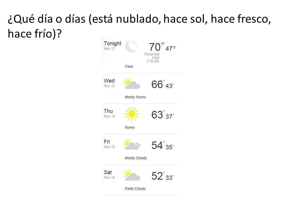 ¿Qué día o días (está nublado, hace sol, hace fresco, hace frío)