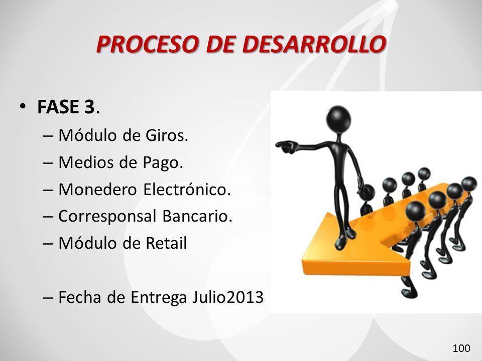 PROCESO DE DESARROLLO FASE 3. Módulo de Giros. Medios de Pago.