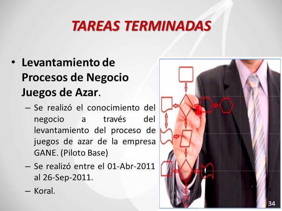 TAREAS TERMINADAS Levantamiento de Procesos de Negocio Juegos de Azar.