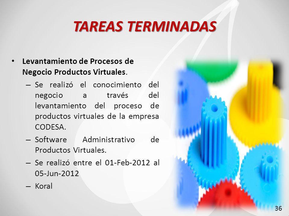 TAREAS TERMINADAS Levantamiento de Procesos de Negocio Productos Virtuales.