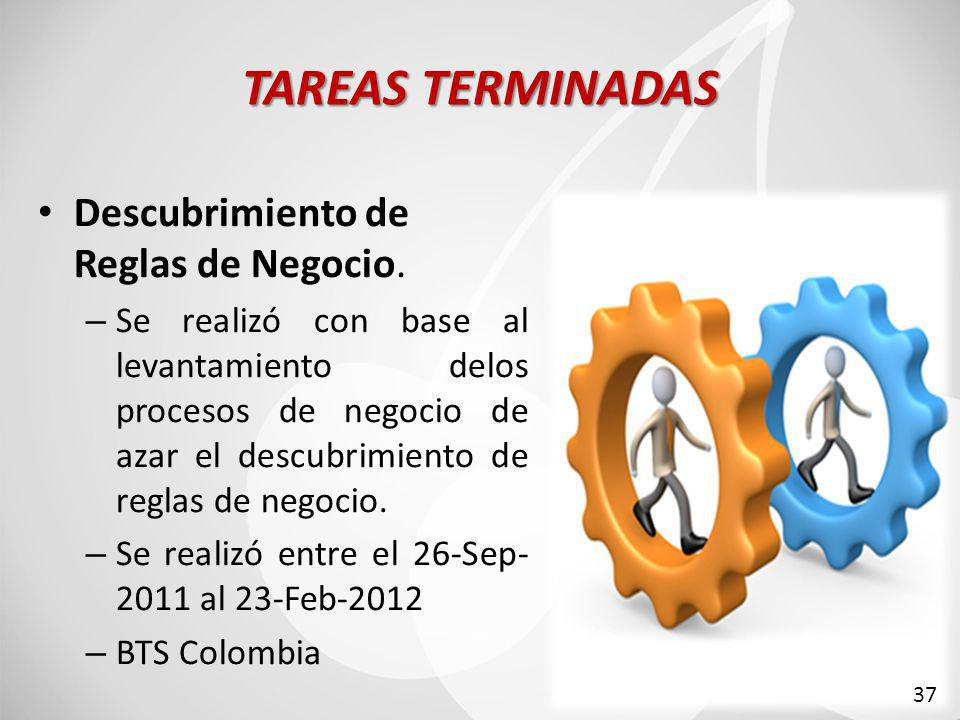 TAREAS TERMINADAS Descubrimiento de Reglas de Negocio.