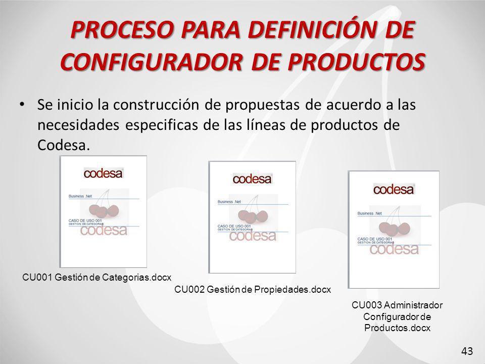 PROCESO PARA DEFINICIÓN DE CONFIGURADOR DE PRODUCTOS